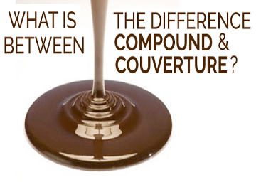 Chocolate vs Compound